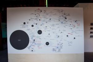 2. Yaşar Adanalı, Burak Arıkan, Özgül Şen, Zeyno Üstün, Özlem Zıngıl's Networks of Dispossession Project  - Projects of Dispossession, 2013 – Ongoing